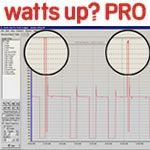E.E.D. Watts Up? Pro RT Software